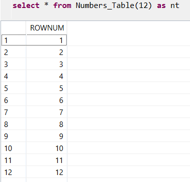 SAP HANA numbers table SQL function