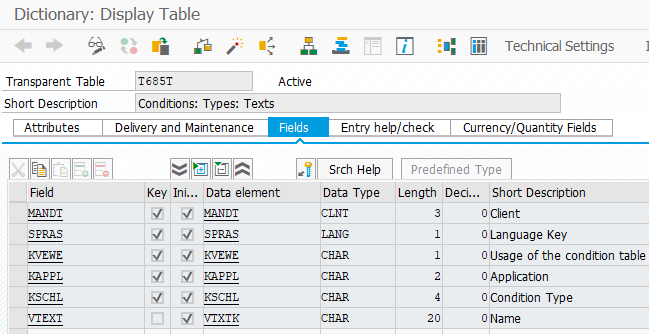 SAP output message type names