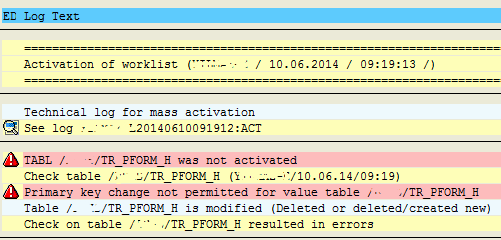 errors occured when activating ABAP dictionary object