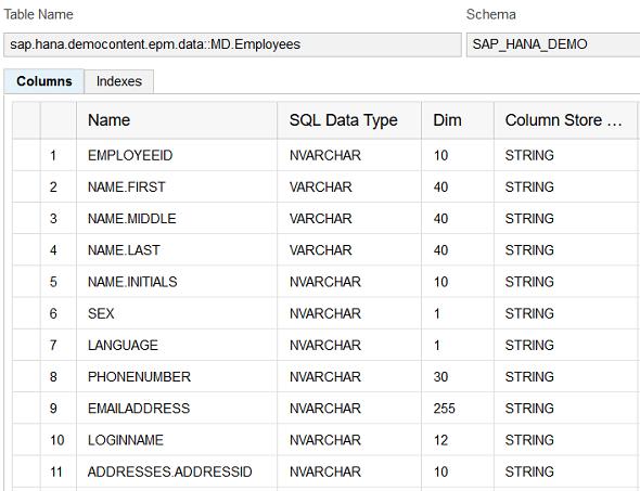 sample data for SAP HANA database developments