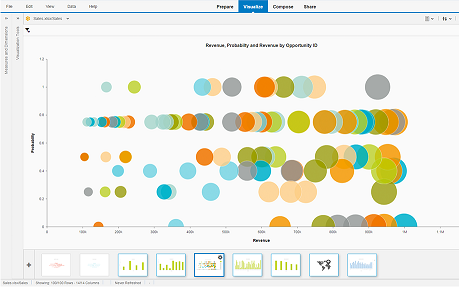 sample SAP Lumira report