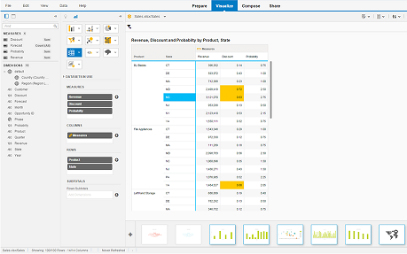 SAP Lumira report generation