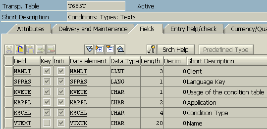 SAP sales condition texts from T685T ABAP table