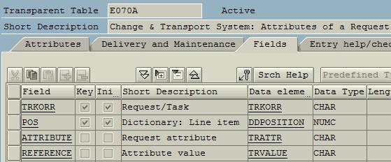 SAP table transport storing transport request attributes