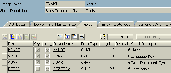 sap-tvakt-sales-document-types-texts-table