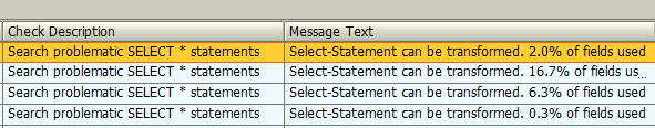 problematic Select * statements: Select-statement can be transformed