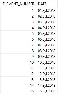 Series Data SQLScript function to create dates table on SAP HANA database
