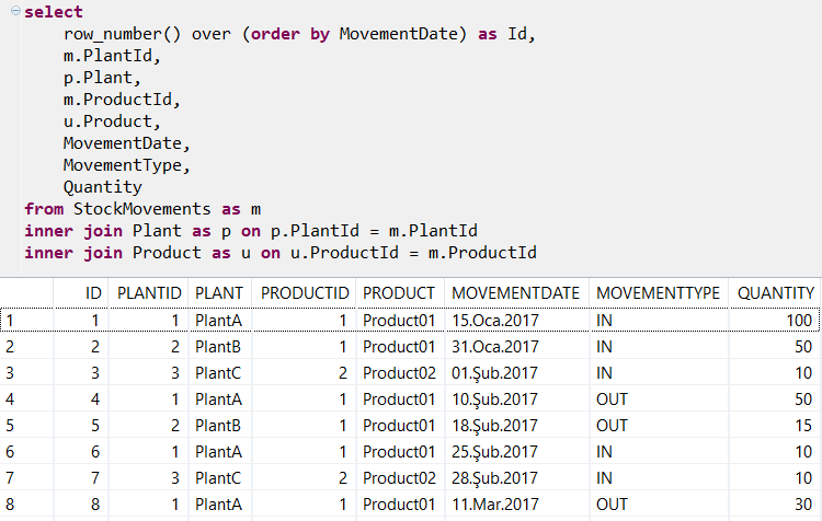 SQL query for stock movements for calculating aging on SAP HANA database