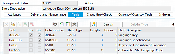 SAP table definition on SE11 transaction screen