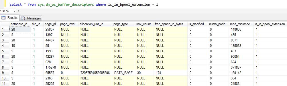 SQL Server sys.dm_os_buffer_descriptors DMV for buffer pool data