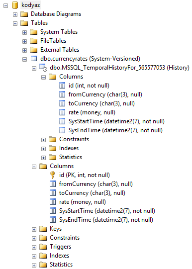 SQL Server 2016 temporal and history table