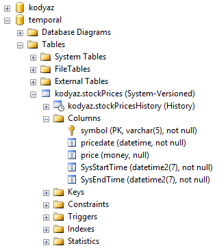 SQL Server 2016 temporal table aka system-versioned temporal table