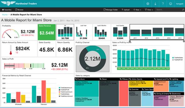 SQL Server 2017 Developer Tools for Business Intelligence