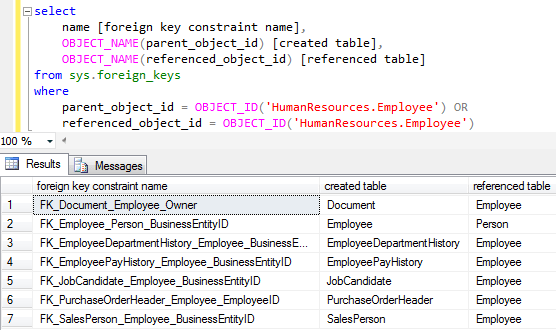 query foreign keys created for a specific SQL Server database table