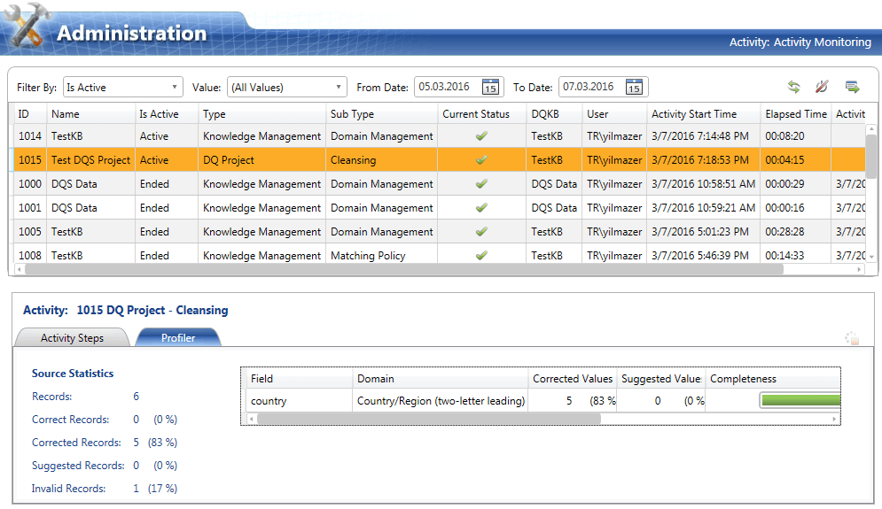 Activity Monitoring administration tool for Data Quality Service