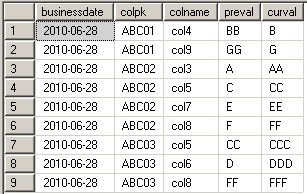 compare-data-and-display-previous-and-current-column-values.PNG