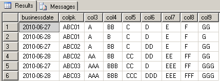 sample-data-to-find-differences-in-sql-table-fields
