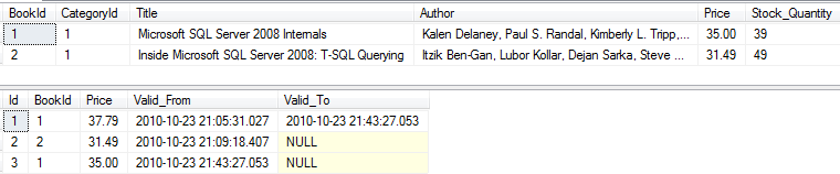 sql-trigger-in-order-to-log-specific-updated-column-value