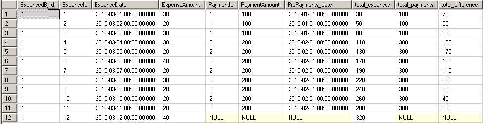 sql-tutorial-map-payments-to-expenses-tsql-problem