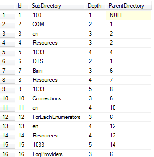sql-xp_dirtree-stored-procedure-for-recursive-sql-directory-listing