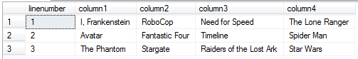 display data rows in four columns using SQL in SQL Server