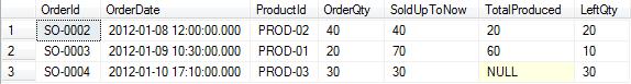 FIFO query in SQL Server