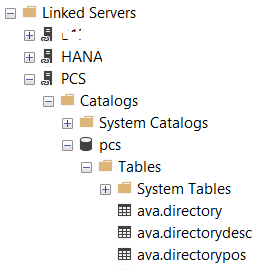 display tables and views under SQL Server Linked Server definition