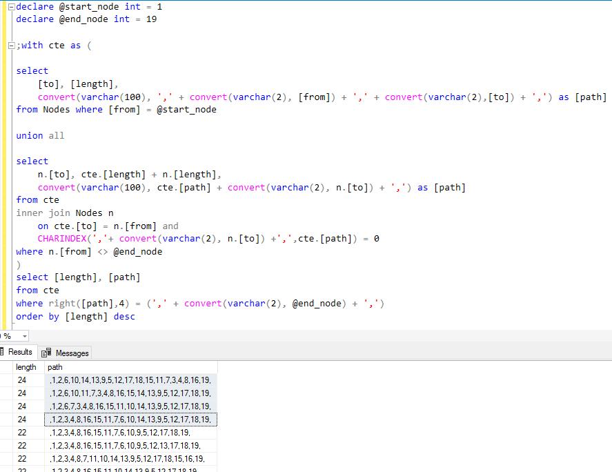 longest path SQL CTE query on Nodes database table