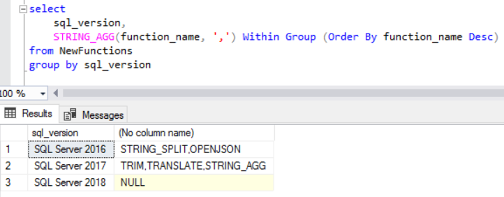 order string pieces in SQL concatenation function