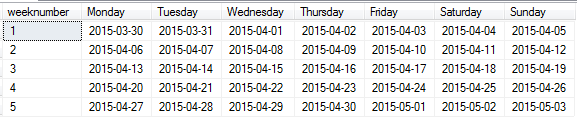 SQL calendar in week display