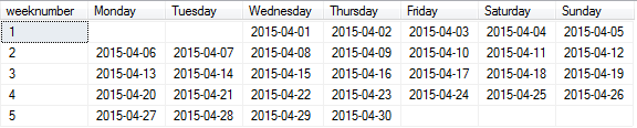 SQL calendar code in weekly display