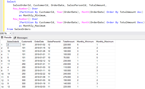 SQL Row_Number() function for Minimum and Maximum values