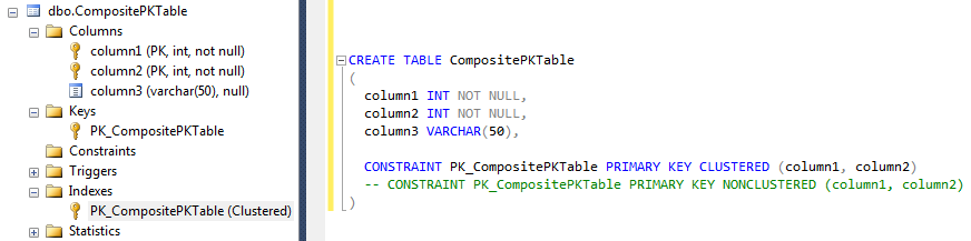 SQL Server composite primary key with multiple columns on a database table