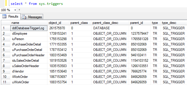 sys.triggers catalog view to list all triggers created on that database