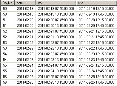 sql work hours table with time intervals