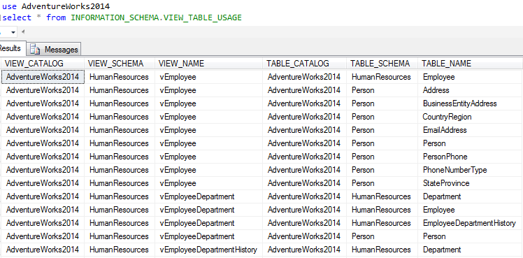 SQL Server INFORMATION_SCHEMA.VIEW_TABLE_USAGE system view