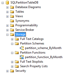 Partition Schemes and Partition Functions