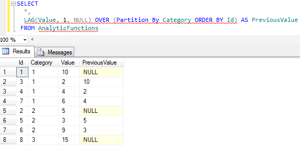 TSQL LAG() function in SQL Server 2012 for calculation previous value