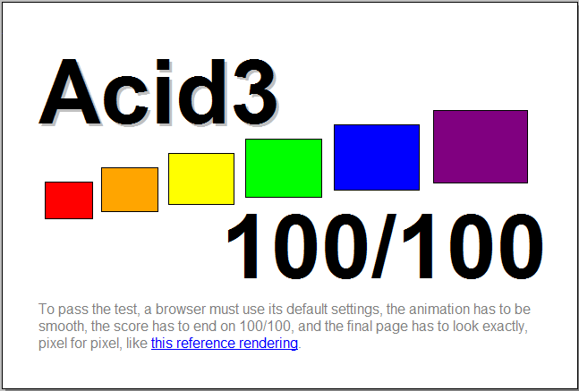 Google-Chrome-Acid-3-Test-Score-100-100