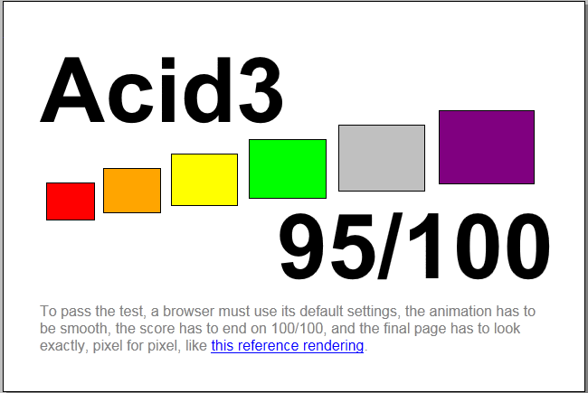 Microsoft-Windows-Internet-Explorer-9-Beta-Acid-3-Test-Score-95-100