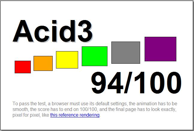 Mozilla-Firefox-Acid-3-Test-Score-94-100