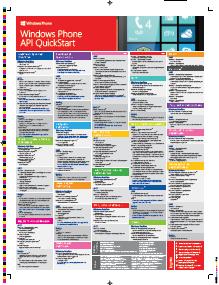 Windows Phone API Quickstart poster for Windows Phone 8 app developers