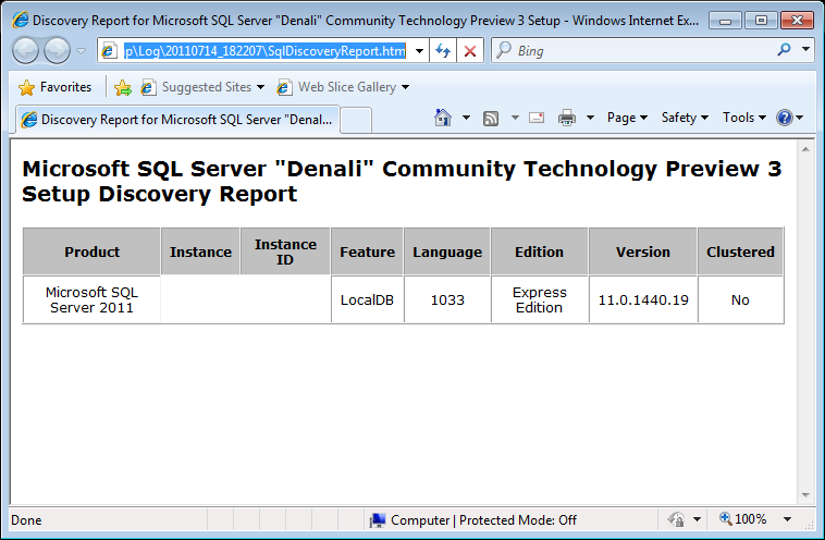 SQL Server Discovery Report