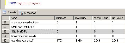 enable SQL Mail XPs xp_readmail using sp_configure