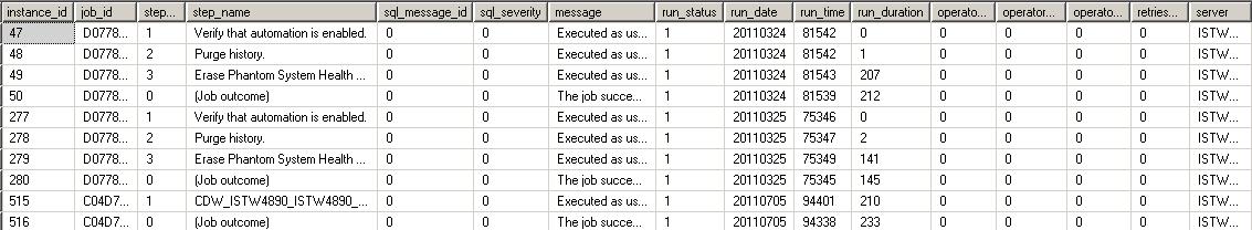 SQL Server job history table sysjobhistory